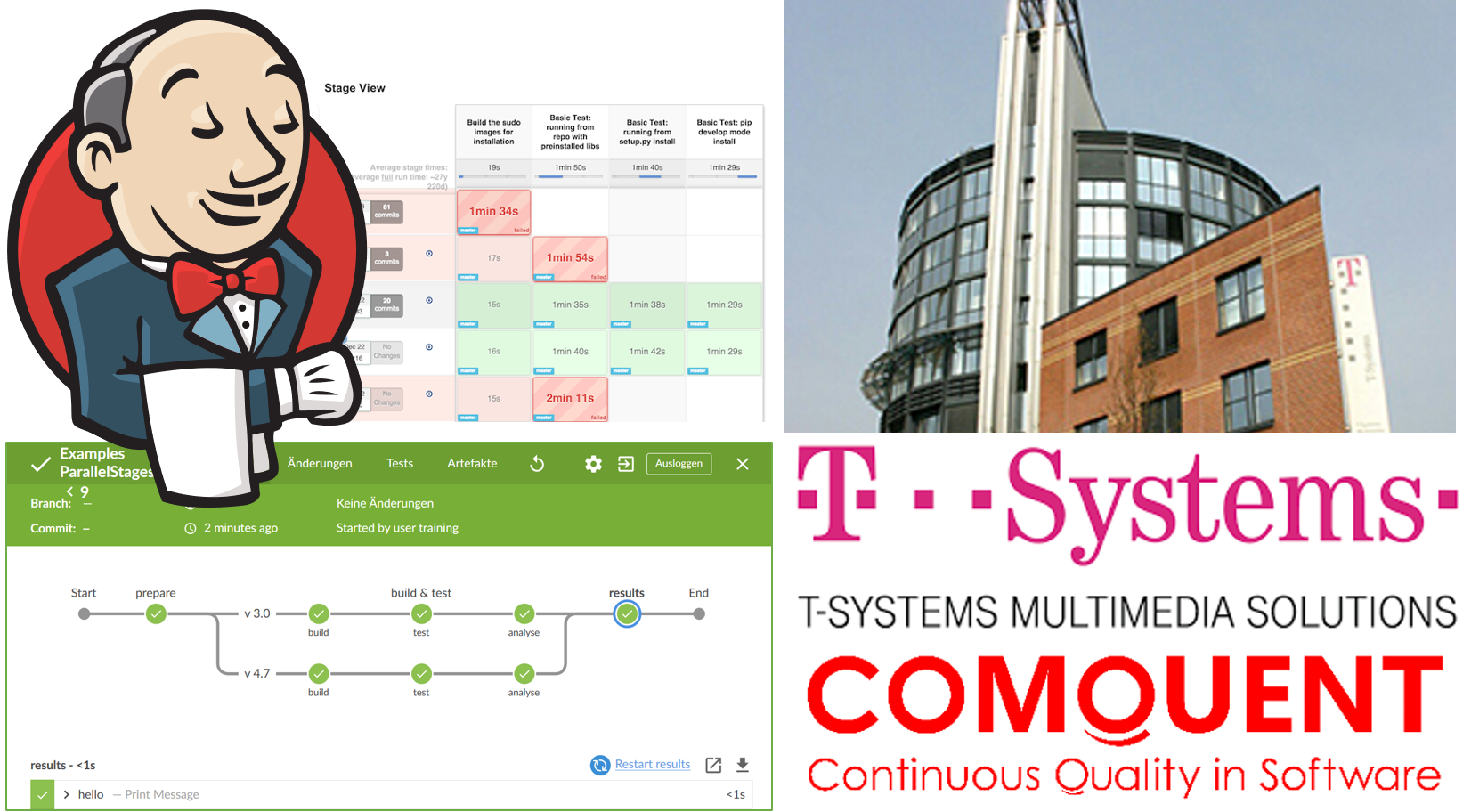 , Unser Jenkins-Pipeline-Training bei der T-Systems MMS in Dresden, Comquent GmbH, Continuous Quality in Software
