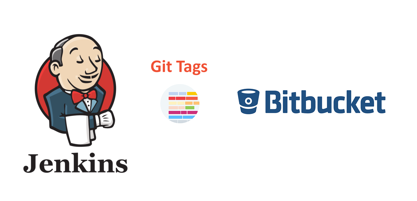 How to trigger Jenkins when new Tags are created | Comquent